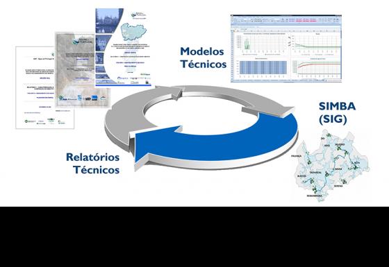 Planos Diretores para a Criação dos Sistemas Multimunicipais de Baixa de Abastecimento de Água e de Saneamento do Norte – Inglês