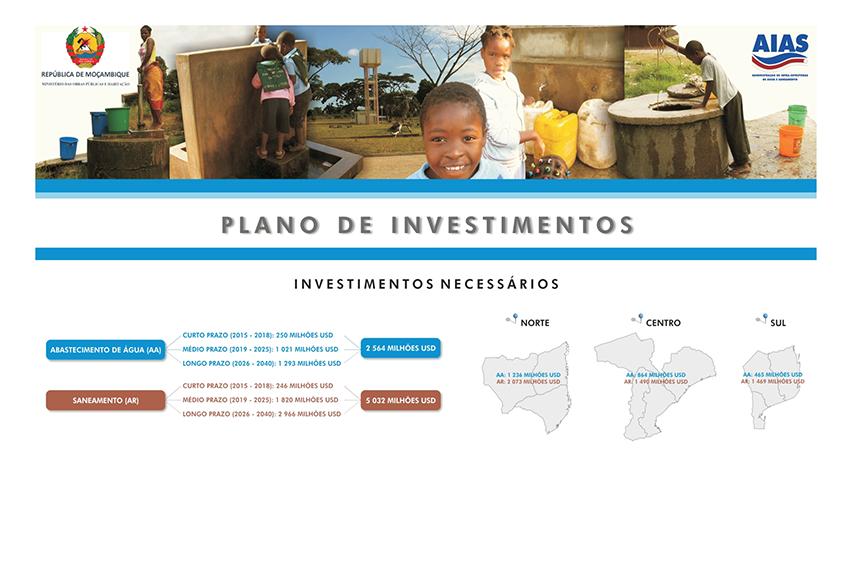 Plano de Investimentos de Água e Saneamento da Administração de Infraestruturas de Água e Saneamento (AIAS) de Moçambique